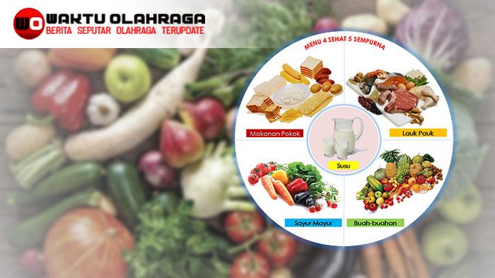 Makanan Penting Untuk Kesehatan